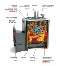 Дровяная банная печь Ангара 2011